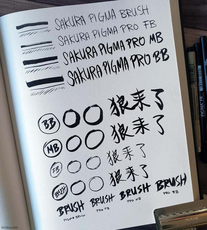 Sakura Pigma Brush and Pigma Pro comparisons